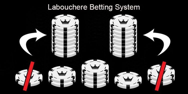 سیستم شرط بندی  لابوچر Labouchere