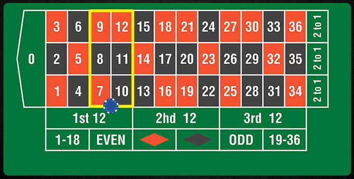 شرط خطی (line bet) با ضریب 6