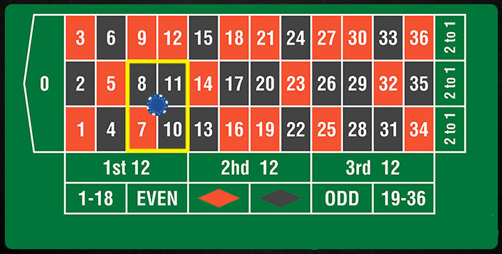 شرط گوشه (corner bet) با ضریب 9