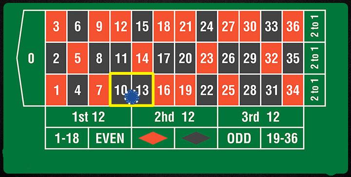 شرط قیچی یا دو عدد در کنار هم (split bet) با ضریب 16